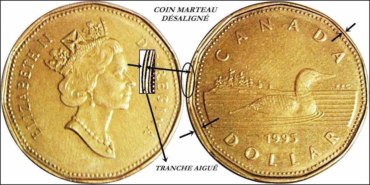 986 1 Dollar 1995 Misaligned