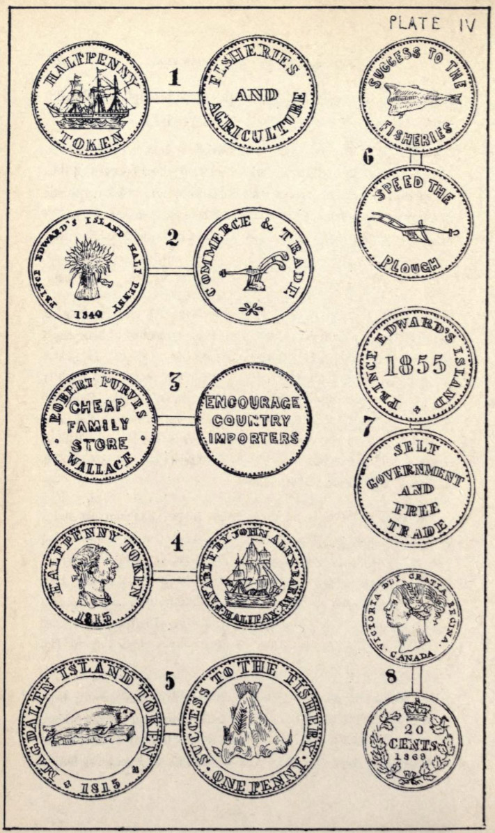 Coins and Canada - Coins and Canada - Publications and